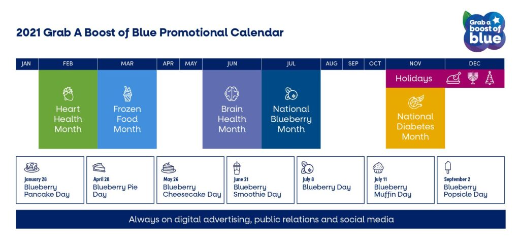 2021 Blueberry Promotions Calendar